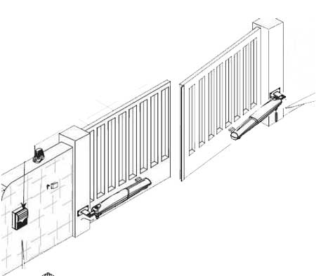 Automatic equipment for oar gate