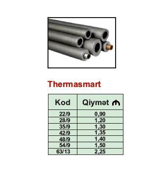 İzolyasiya materialları Thermasmart