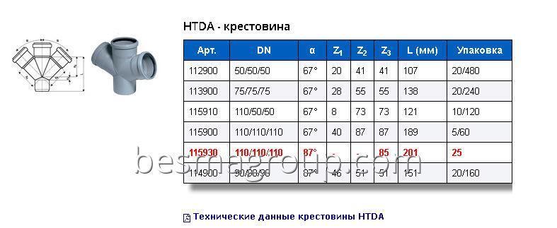 HTDA - крестовина