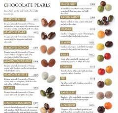 Шоколад Жемчуг.