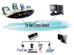 Автоматизированная сеть Mesh