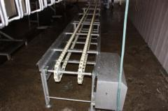 Conveyors are chain, the Conveyor roller,