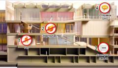 Интеллектуальная система предотвращения пожара