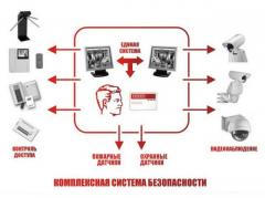 Easy Life secruty system