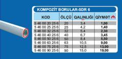 Paklpast KOMPOZİT BORULAR-SDR 6