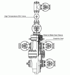 Wellhead assembly Power Flow International Sales