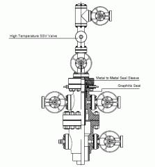 Wellhead assembly Power Flow International Sales