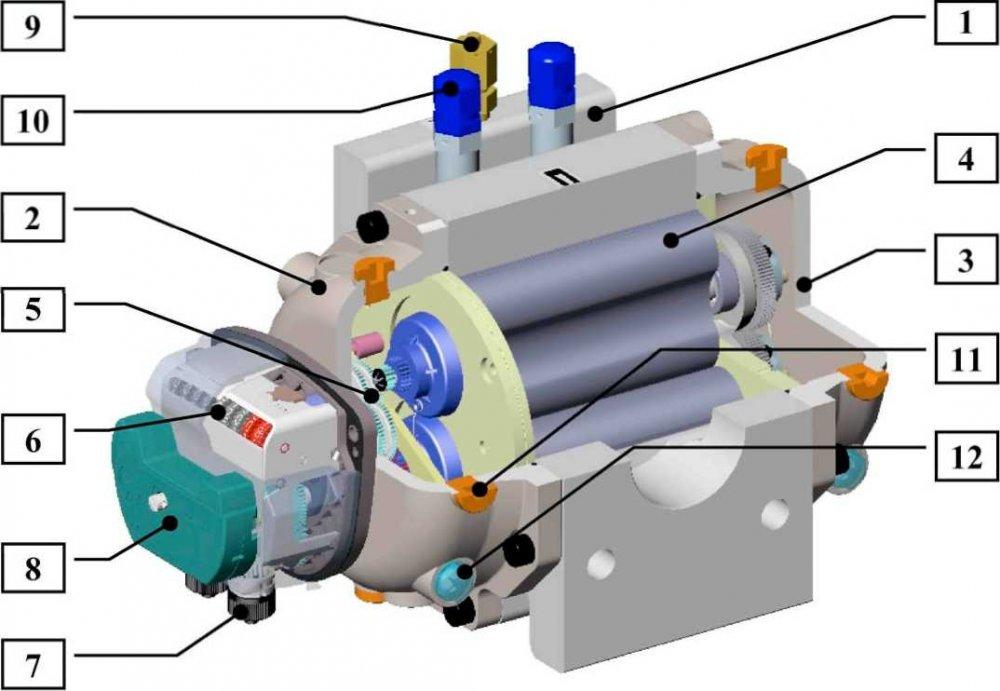 ротационный счетчик газа
