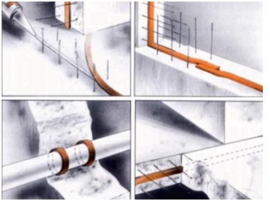 hidroizolyasiya_materiallari