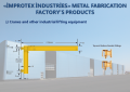 Cranes and other industrial lifting equipmen