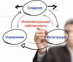 Заказать Юридические услуги по интелектуальной собственности