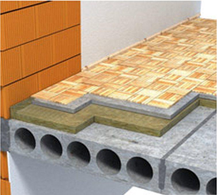 Заказать Теплоизоляция бетонного и деревянного пола.