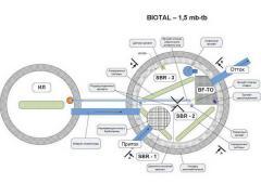 """Monoblock """"Standard BIOT"""" (TB)"""