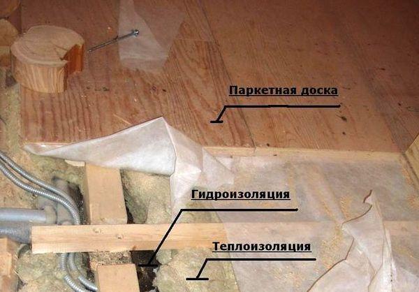 teploizolyacziya_betonnogo_i_derevyannogo_pola